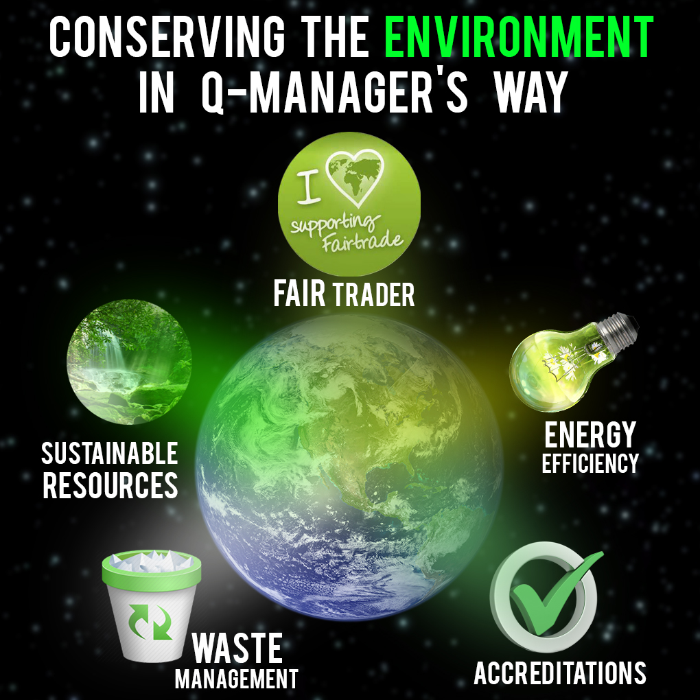 Q-Manager Conserving the Environment