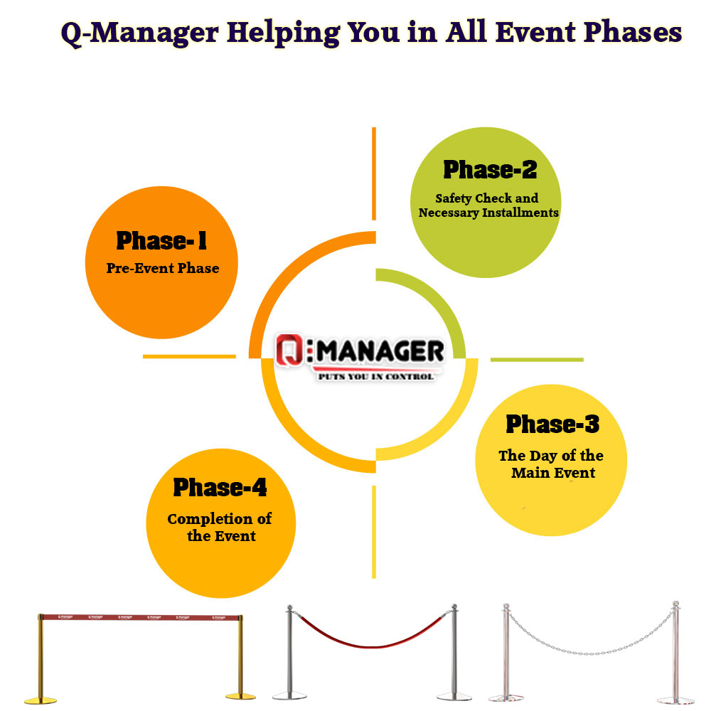 Q-Manager Helping You in All Event Phases